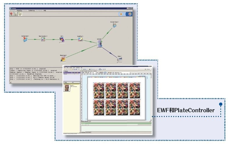 Works in EWF and Plate Controller